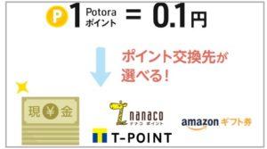 Potora(ポトラ)のポイント交換方法を徹底解説